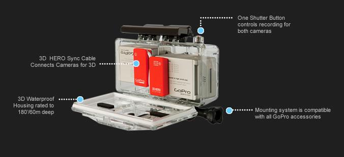 GoPro3D Synchro Filmez en 3D avec GoPro
