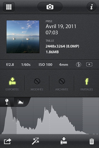 camera awesome informations