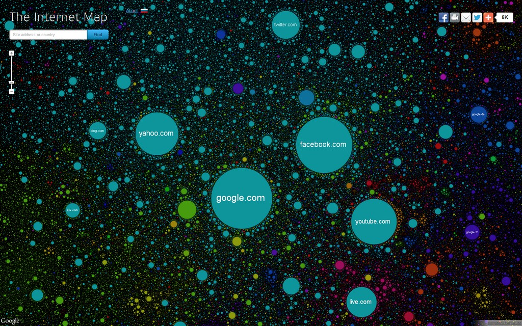 internet map Galaxy Web
