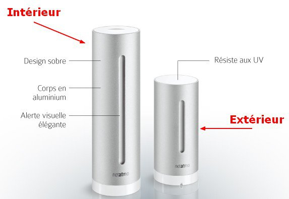 2 modules netatmo Netatmo débarque en Apple Store