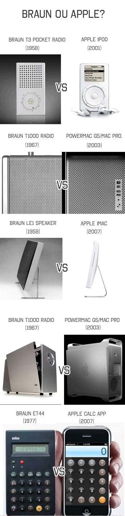 braun ou apple Braun VS Apple
