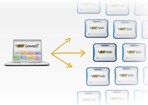 logiciel BIC Connect Les ardoises numériques arrivent en classe