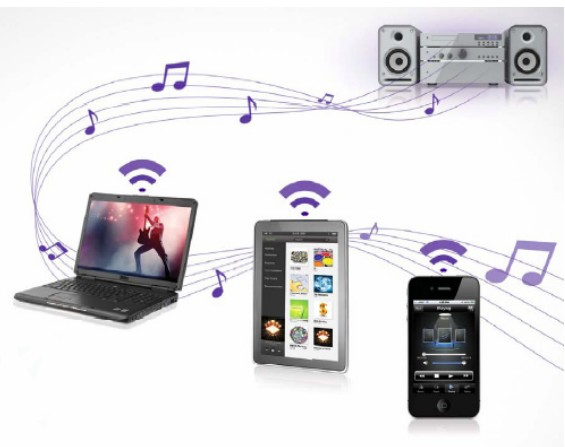 CPL audio music netgear CPL + Musique = Music Extender