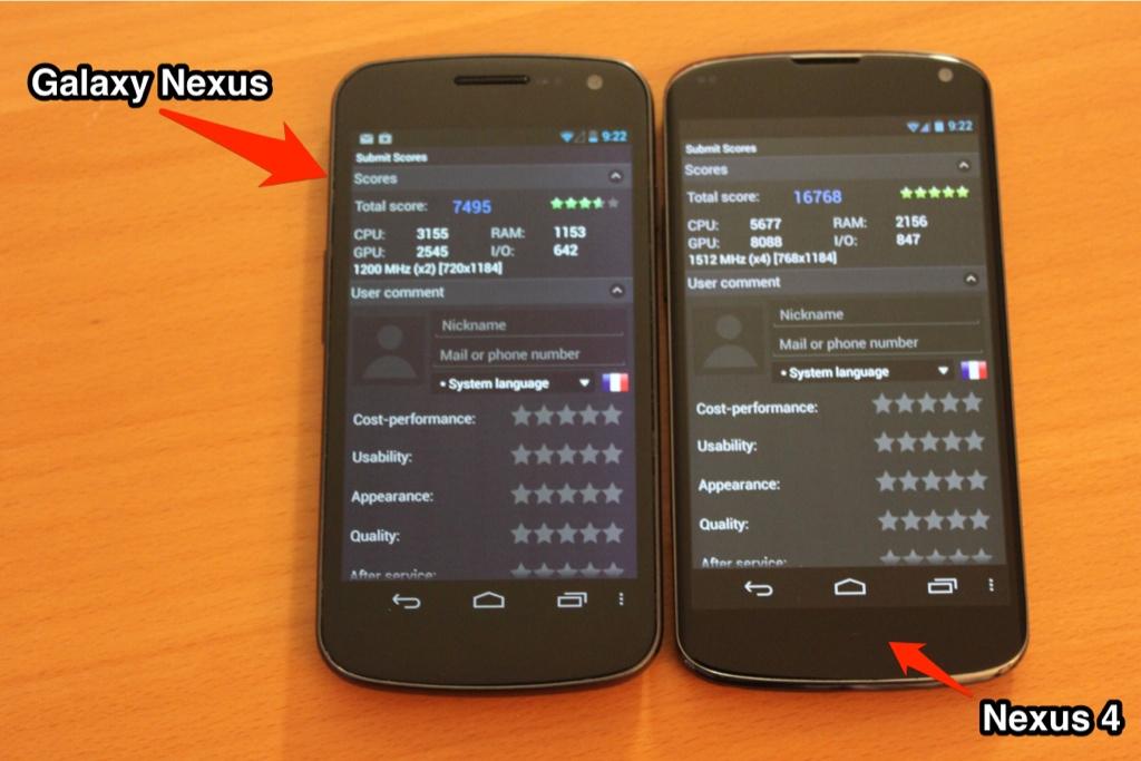 Benchmark Nexus 4
