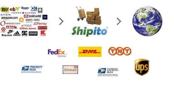 livraison transport shipito Importer facilement avec Shipito