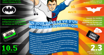 Absolute-ITManager-Infographic-V12-FR