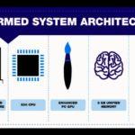 architecture du systeme ps4
