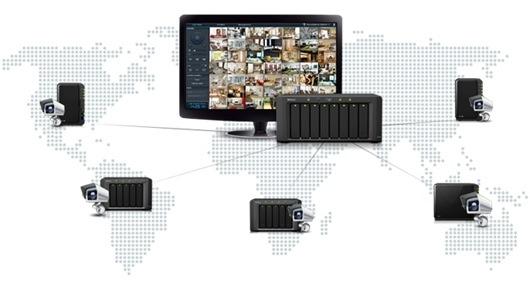 Synology Surveillance Station CMS