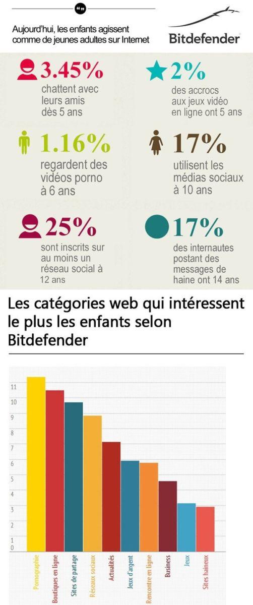 infographie-bitdefender
