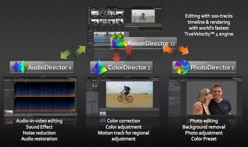 powerdirector-audiodirector-colordirector