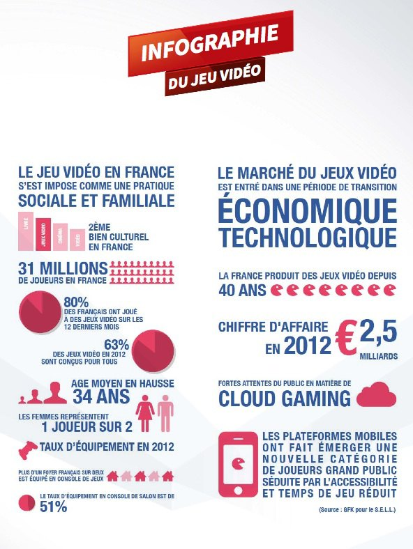 infographie-jeu-video