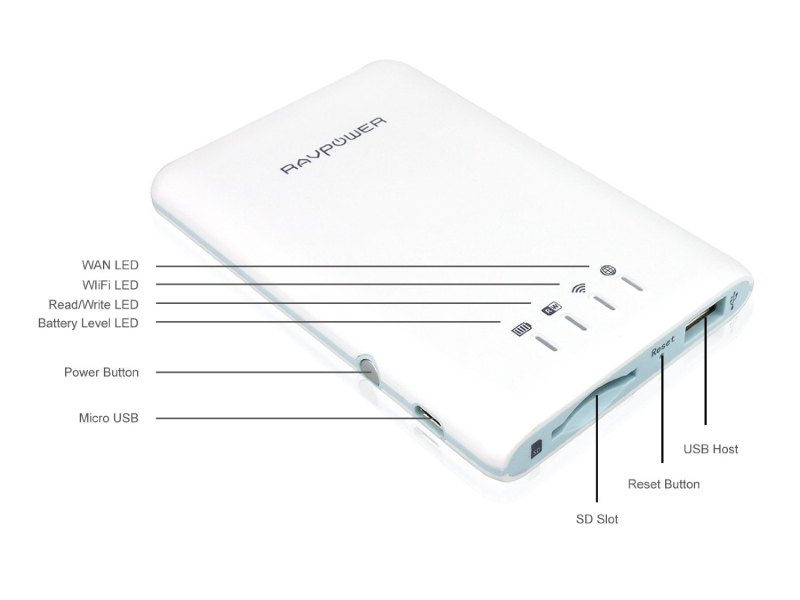 ravpower-wifi-sd-usb