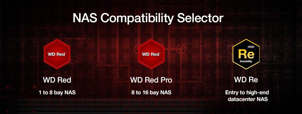 WD-NAS-Selector