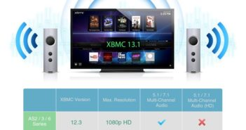 XBMC Asustor 351x185 Front