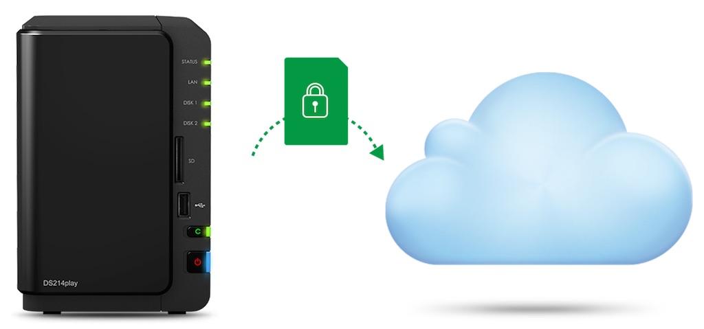 cloud_sync_chiffrement
