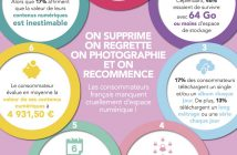 WD_Consumer_research_Infographic_FR