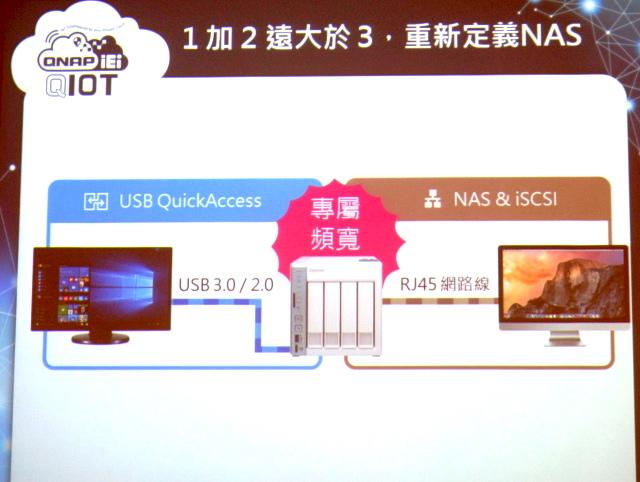 qnap-usb-QuickAccess