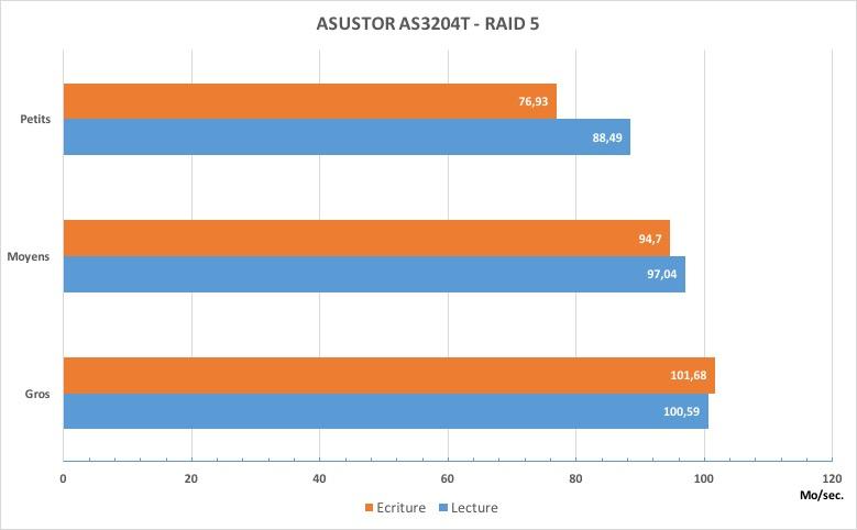 as-3204T-RAID5