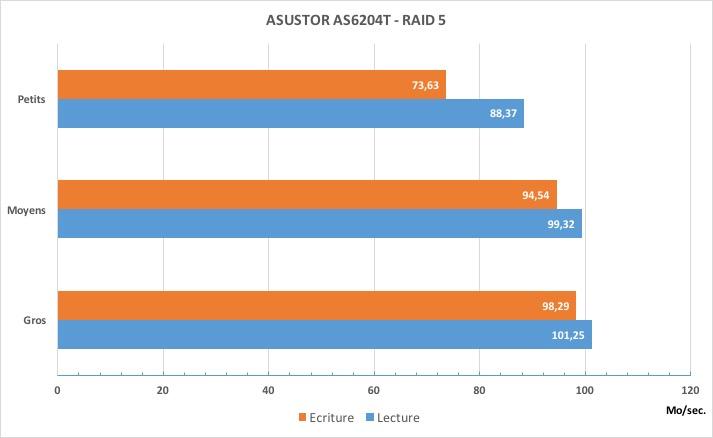 asustor-as6204T-raid5