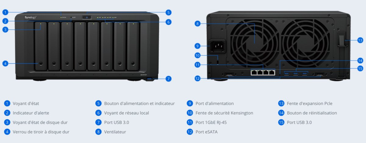 NAS Synology DS1819+