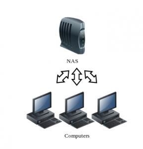 nclone1 289x300 NAS facile : Sauvegarder / Réinstaller son PC